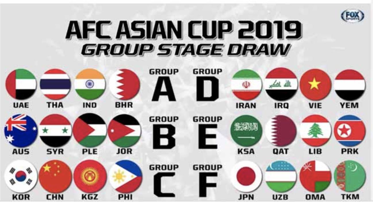 Danh sách đội tuyển tham gia Asian Cup 2019